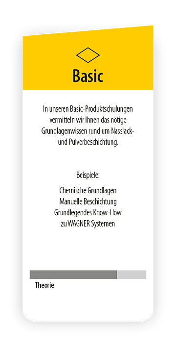 WAGNER Academy Basic Schulung